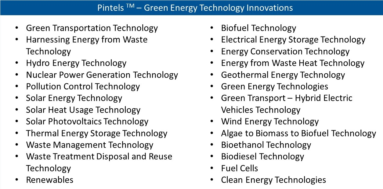 Green Energy Technology Innovations